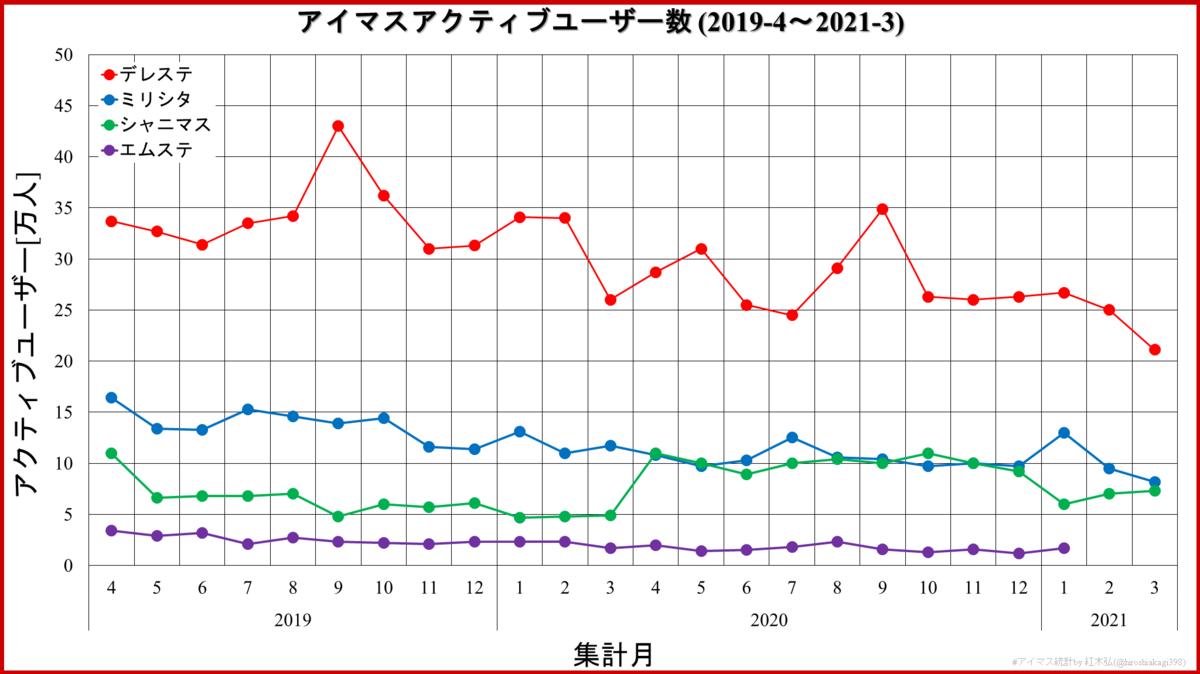 f:id:hiroshiakagi398:20210412195247p:plain