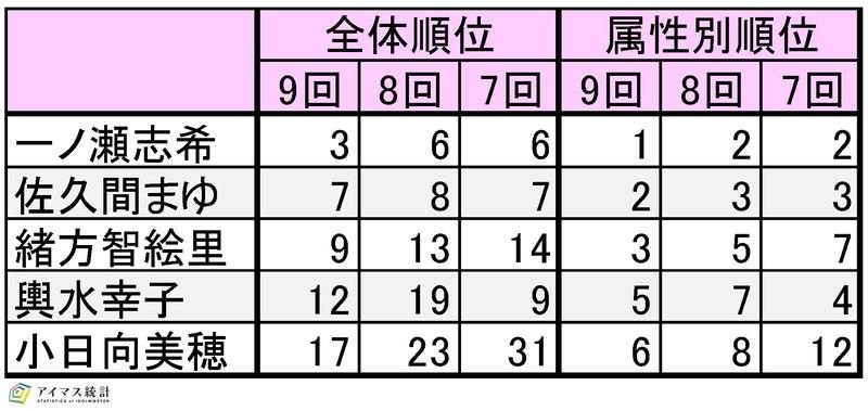 f:id:hiroshiakagi398:20210417032530j:plain