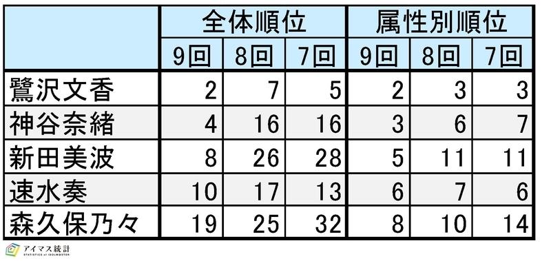 f:id:hiroshiakagi398:20210417032536j:plain