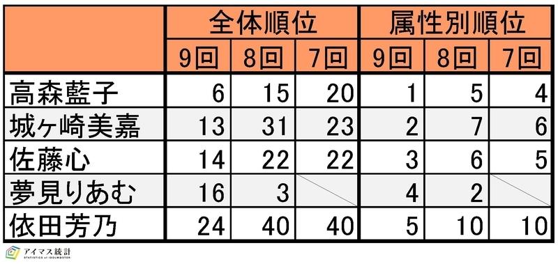 f:id:hiroshiakagi398:20210417032541j:plain