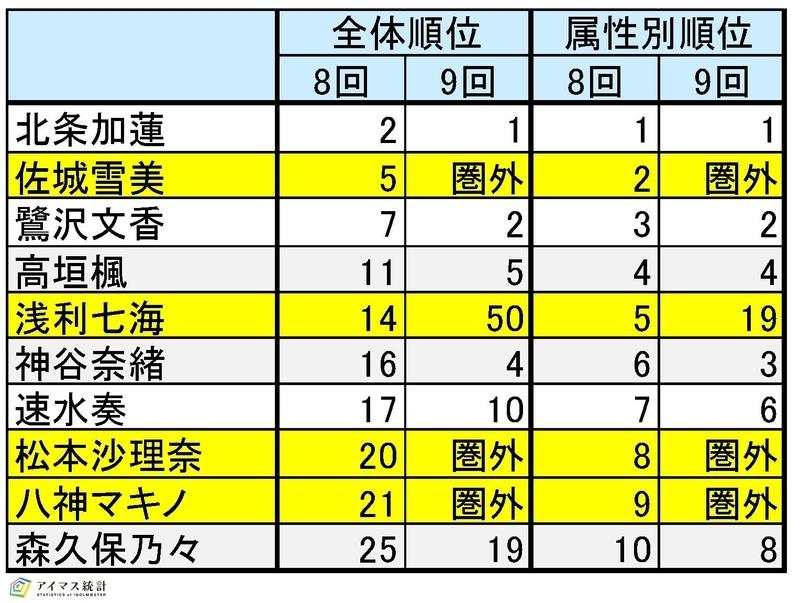 f:id:hiroshiakagi398:20210417032549j:plain