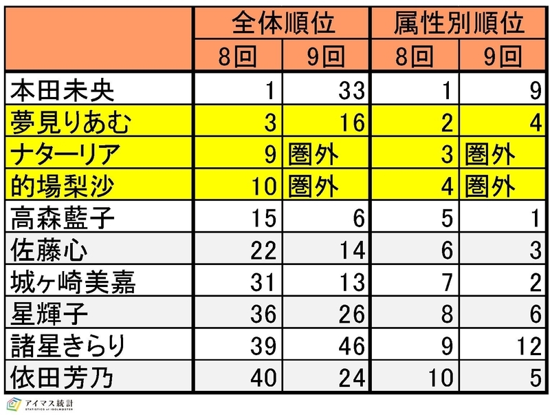 f:id:hiroshiakagi398:20210417032554j:plain
