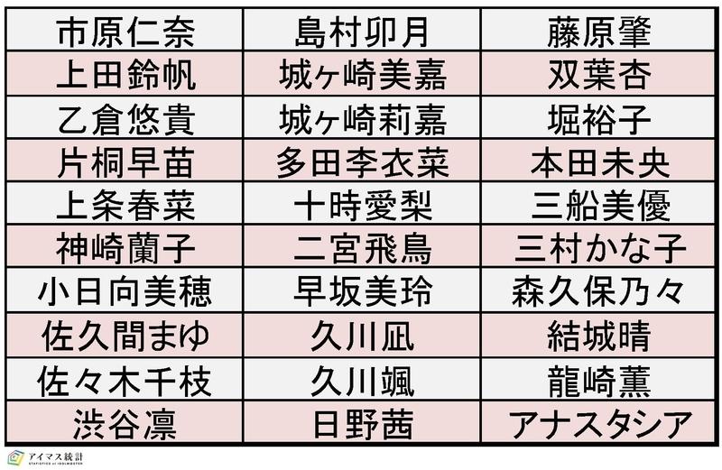 f:id:hiroshiakagi398:20210417032559j:plain
