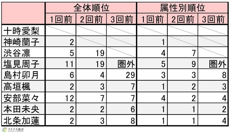 f:id:hiroshiakagi398:20210417032604j:plain