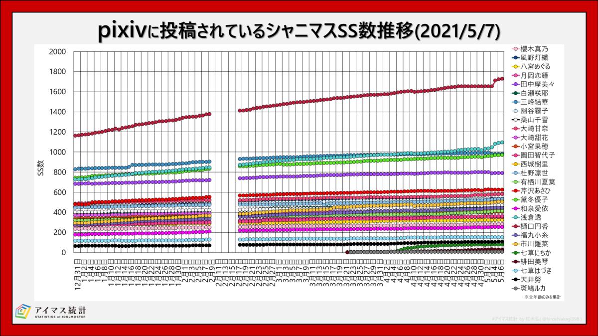 f:id:hiroshiakagi398:20210507201612p:plain
