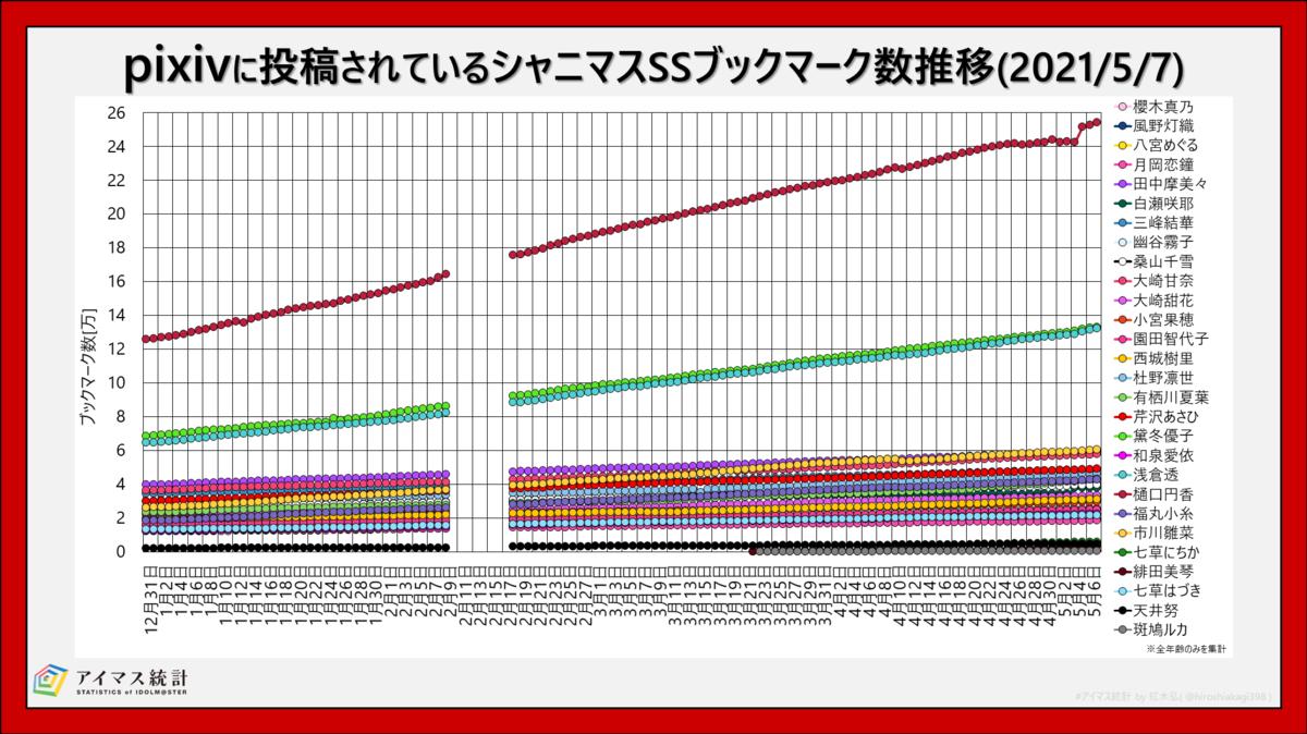 f:id:hiroshiakagi398:20210507201724p:plain