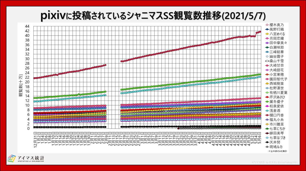 f:id:hiroshiakagi398:20210507201831p:plain