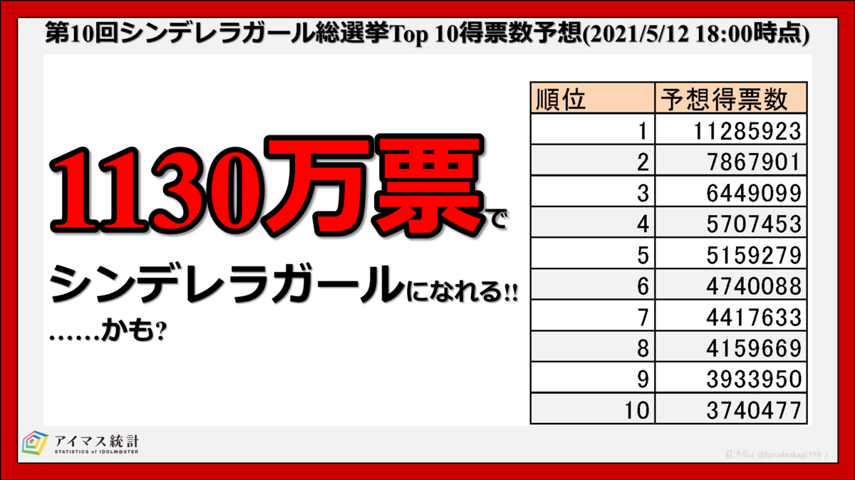 f:id:hiroshiakagi398:20210512200653p:plain