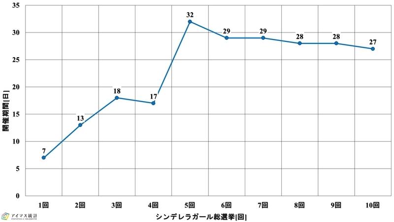 f:id:hiroshiakagi398:20210613112030j:plain