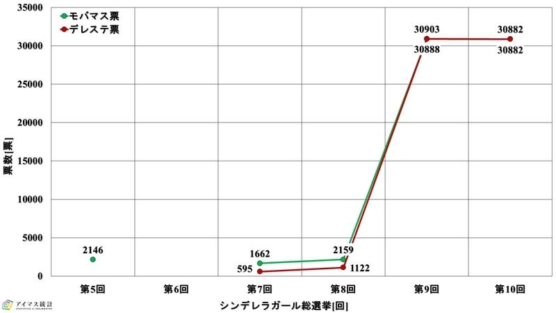 f:id:hiroshiakagi398:20210613112035j:plain