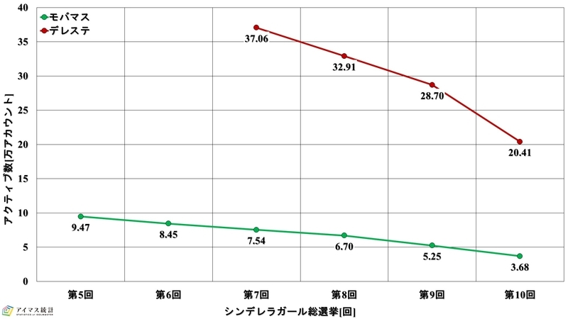 f:id:hiroshiakagi398:20210613112040j:plain