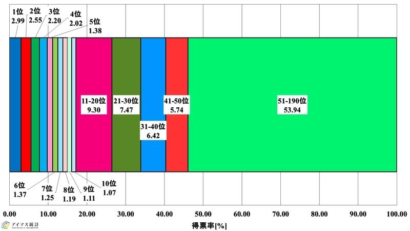 f:id:hiroshiakagi398:20210613112045j:plain