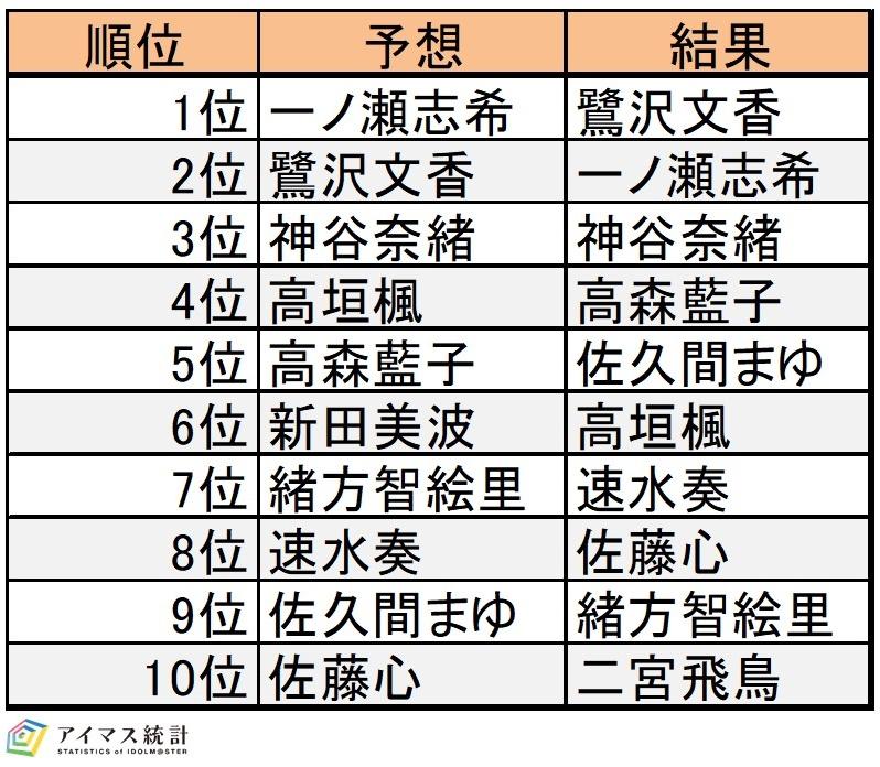 f:id:hiroshiakagi398:20210613112059j:plain