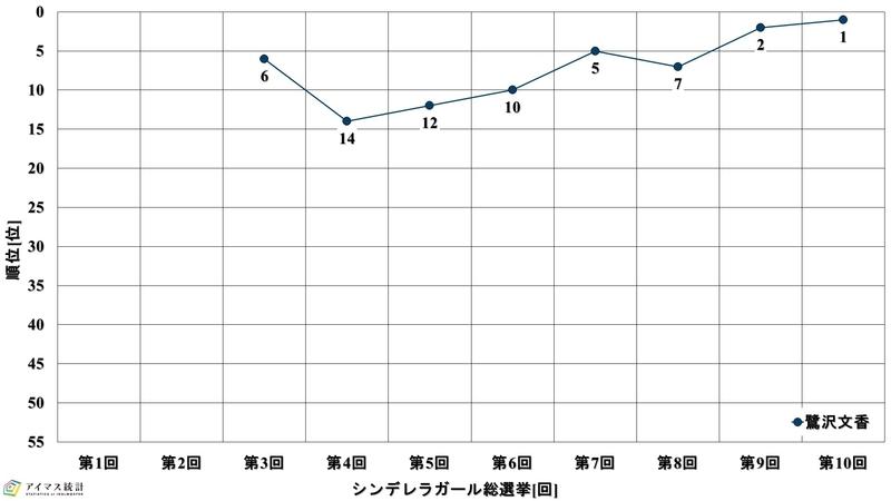 f:id:hiroshiakagi398:20210613112112j:plain