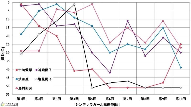 f:id:hiroshiakagi398:20210613112117j:plain