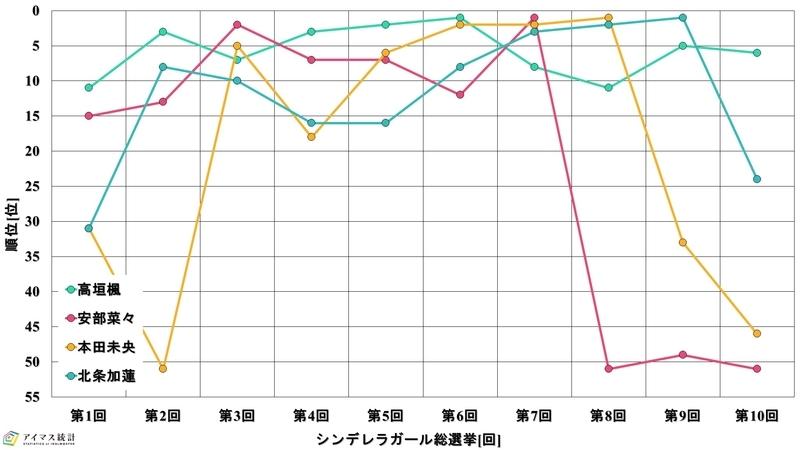 f:id:hiroshiakagi398:20210613112122j:plain