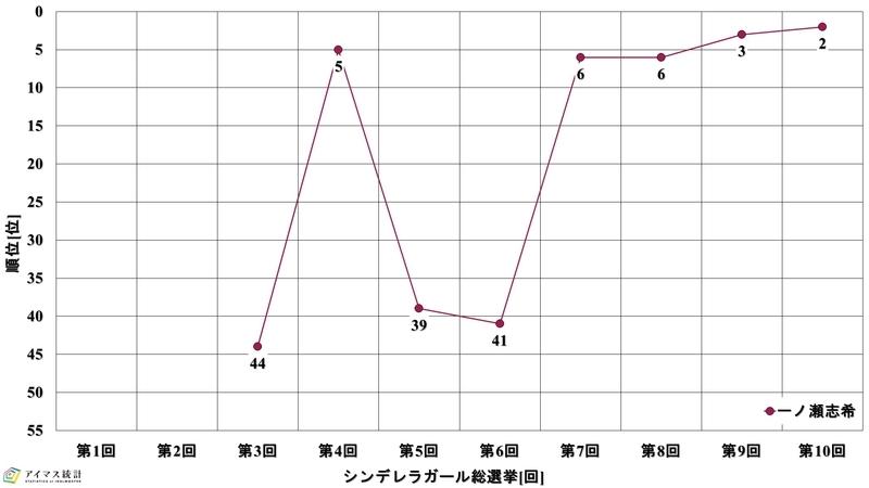 f:id:hiroshiakagi398:20210613112127j:plain