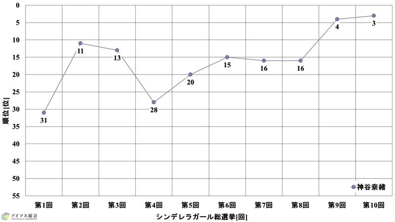 f:id:hiroshiakagi398:20210613112131j:plain