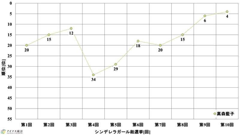 f:id:hiroshiakagi398:20210613112136j:plain