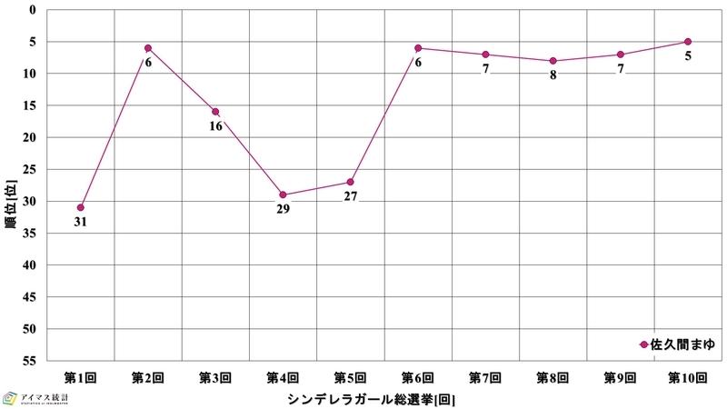 f:id:hiroshiakagi398:20210613112151j:plain
