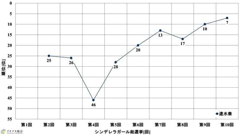 f:id:hiroshiakagi398:20210613112201j:plain