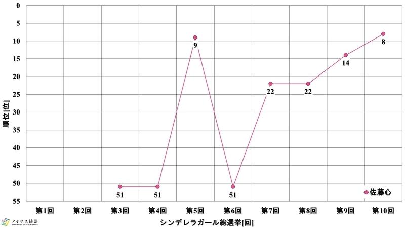 f:id:hiroshiakagi398:20210613112207j:plain