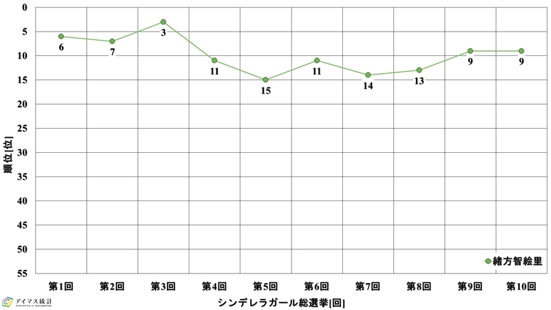 f:id:hiroshiakagi398:20210613112211j:plain