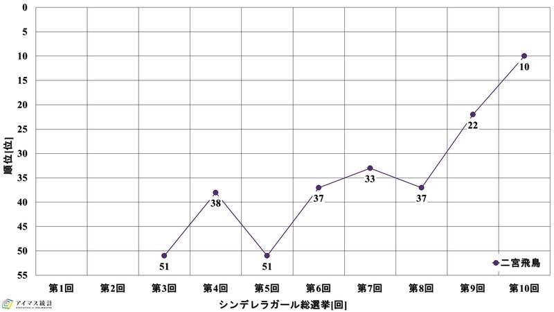 f:id:hiroshiakagi398:20210613112217j:plain