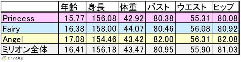 f:id:hiroshiakagi398:20210812135822p:plain