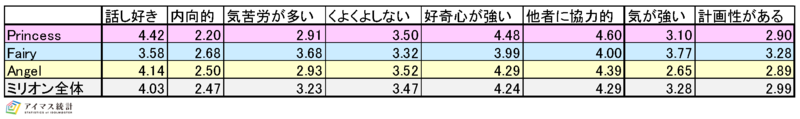 f:id:hiroshiakagi398:20210812135827p:plain