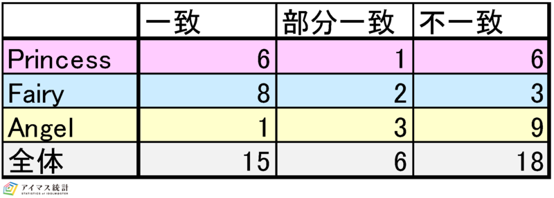 f:id:hiroshiakagi398:20210812135857p:plain