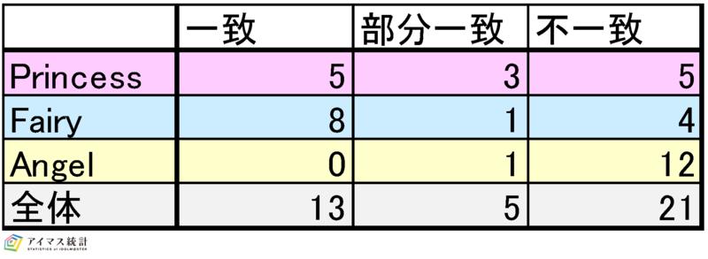 f:id:hiroshiakagi398:20210812135902p:plain