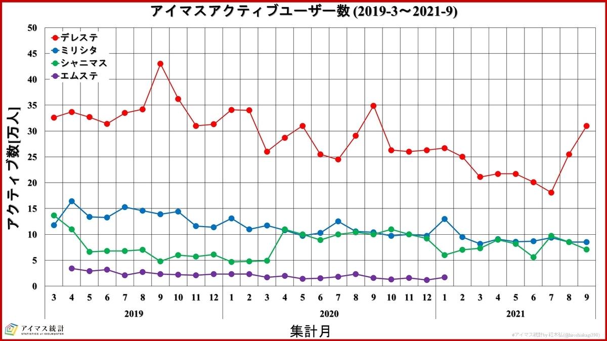 f:id:hiroshiakagi398:20211005205921j:plain