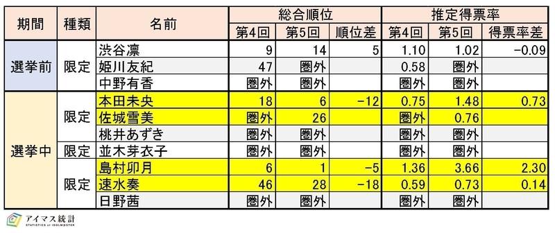 f:id:hiroshiakagi398:20211024005502j:plain