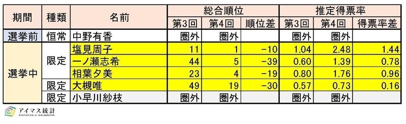 f:id:hiroshiakagi398:20211024005506j:plain