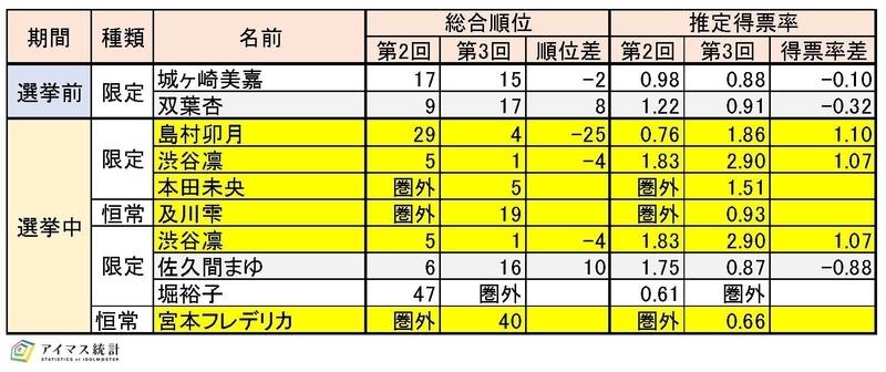 f:id:hiroshiakagi398:20211024005509j:plain