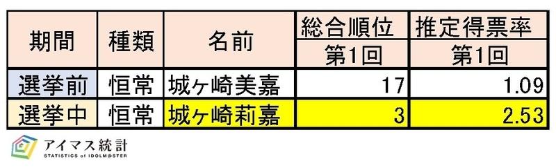 f:id:hiroshiakagi398:20211024005516j:plain