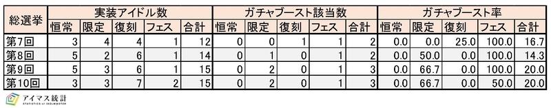 f:id:hiroshiakagi398:20211024005518j:plain
