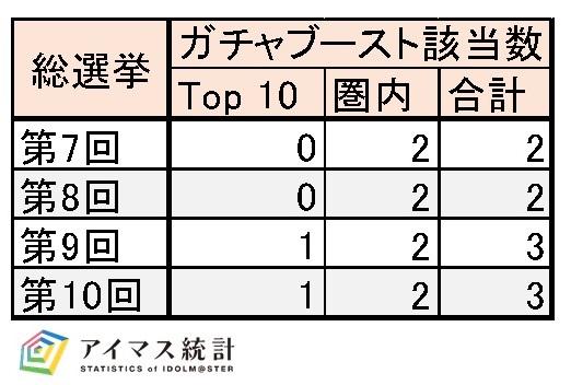 f:id:hiroshiakagi398:20211024005525j:plain