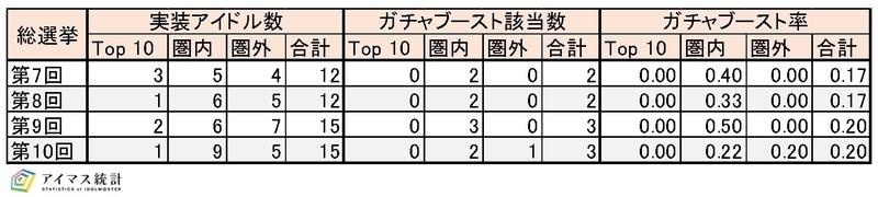 f:id:hiroshiakagi398:20211024005531j:plain
