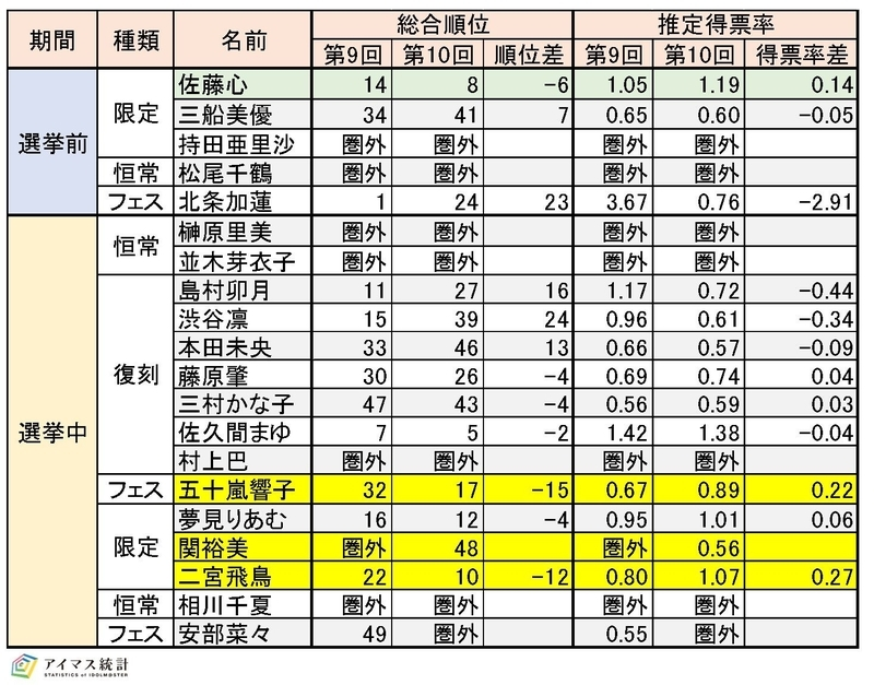 f:id:hiroshiakagi398:20211024005534j:plain
