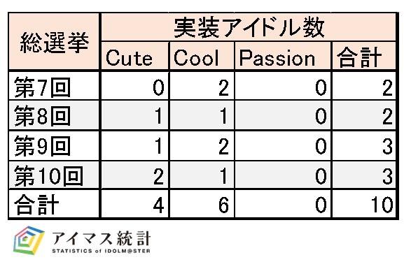 f:id:hiroshiakagi398:20211024005541j:plain