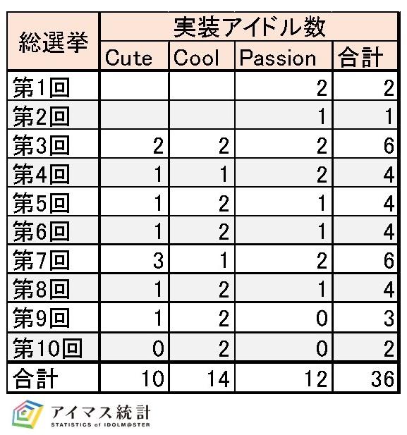 f:id:hiroshiakagi398:20211024005544j:plain