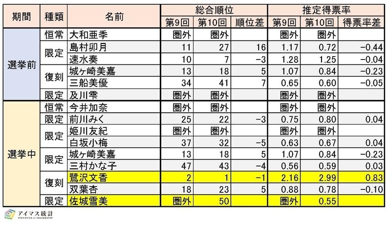 f:id:hiroshiakagi398:20211024005547j:plain