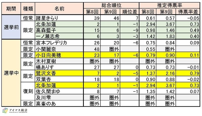 f:id:hiroshiakagi398:20211024005554j:plain
