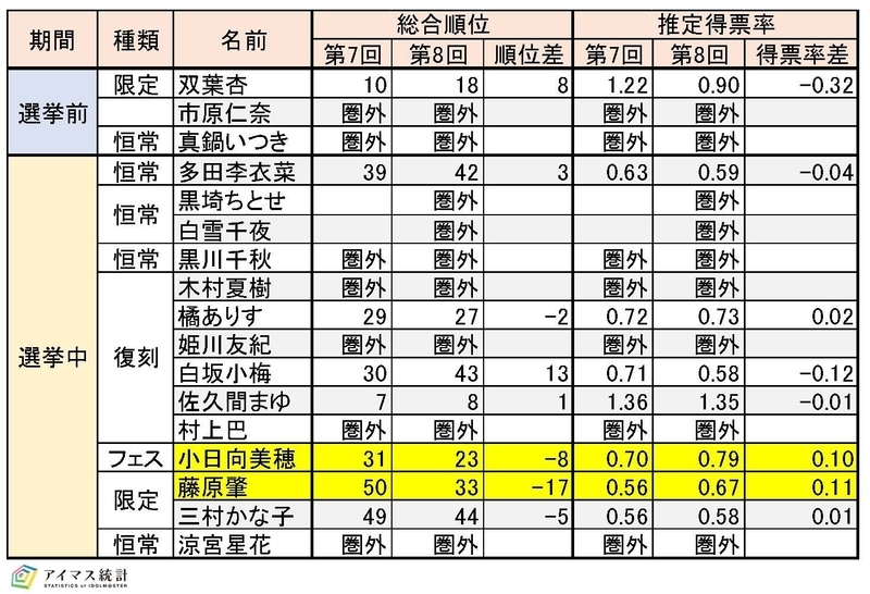 f:id:hiroshiakagi398:20211024005558j:plain