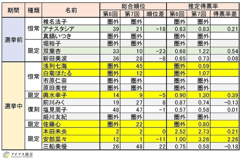 f:id:hiroshiakagi398:20211024005608j:plain
