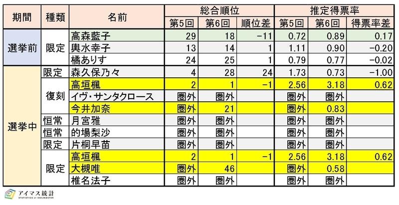 f:id:hiroshiakagi398:20211024005612j:plain