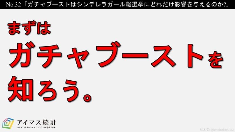 f:id:hiroshiakagi398:20211024014721j:plain