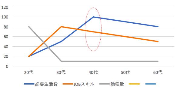 f:id:hiroshiashida:20170624142859p:plain